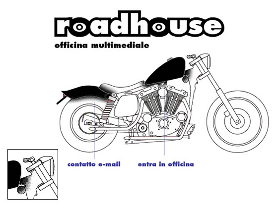 portfolio: roadhouse motozone